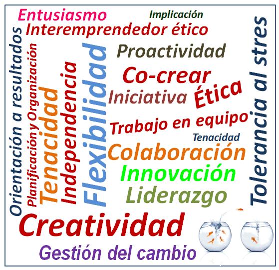 Competencias y Éxito Profesional Vital Coaching Beatriz Palá Calvo