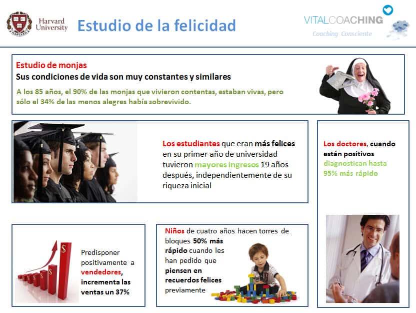 Felicidad Éxito Vital Coaching Beatriz Palá Calvo