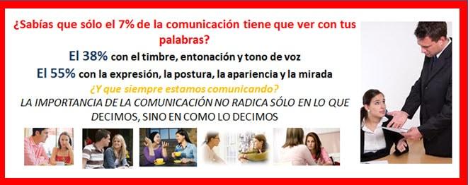 Comunicación Coaching