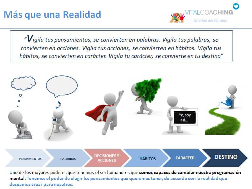 Soluciones Coaching Barcelona
