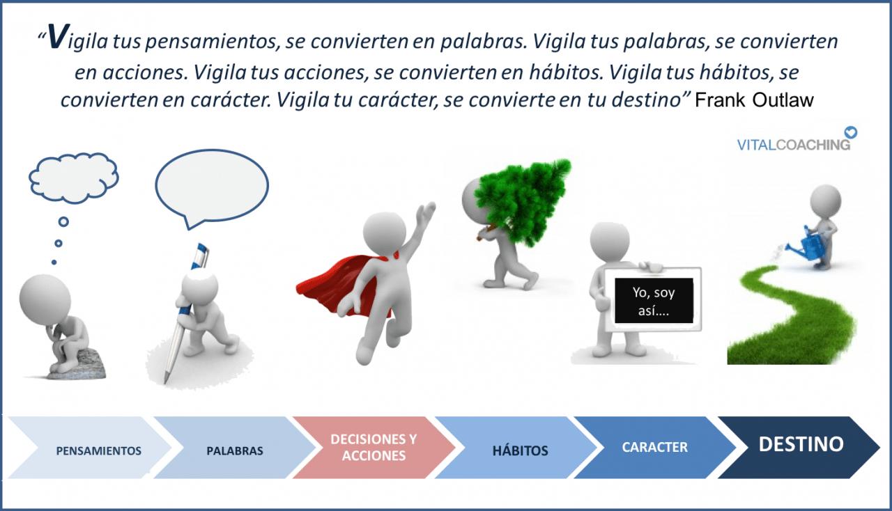 Objetivos-Destino-VitalCoachingBarcelona