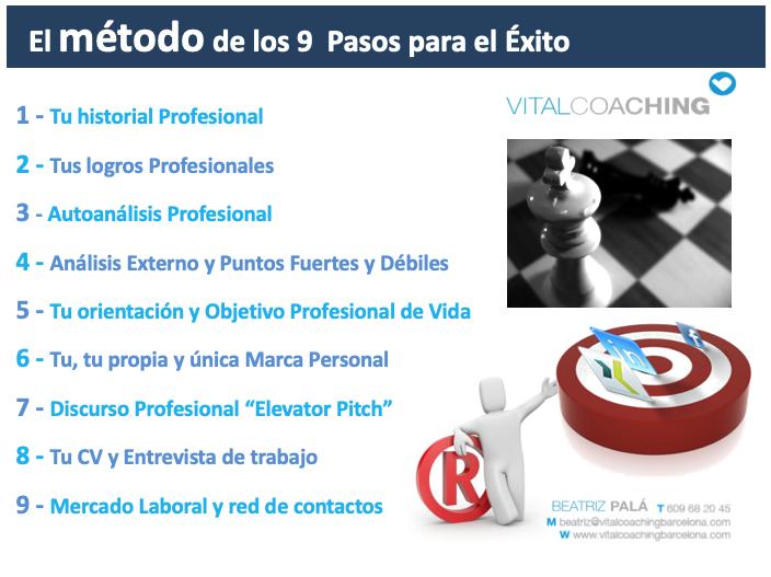 VitalCoachingBarcelona-Trabajo-CV-Entrevistas-Beatriz-Palá-Calvo