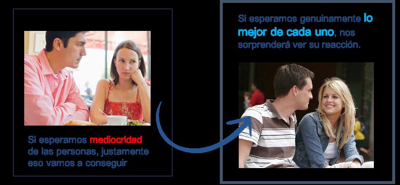 Comunicación-Comunicar-con-éxito-VitalCoacahingBarcelona